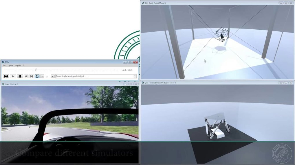 QVis is a program that can be used to visualize simulator motion in various ways.